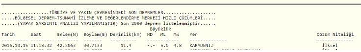 kandilli-2
